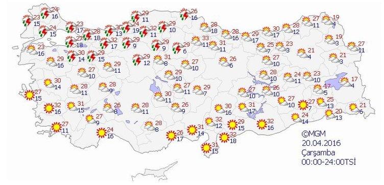 Yurtta 5 günlük  hava durumu (20.04.2016)