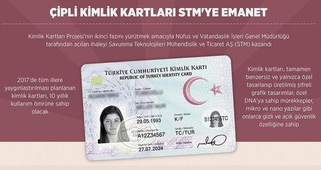Çipli kimlik kartları STM'ye emanet