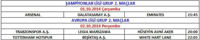 Süper Lig'de ilk yarının programı