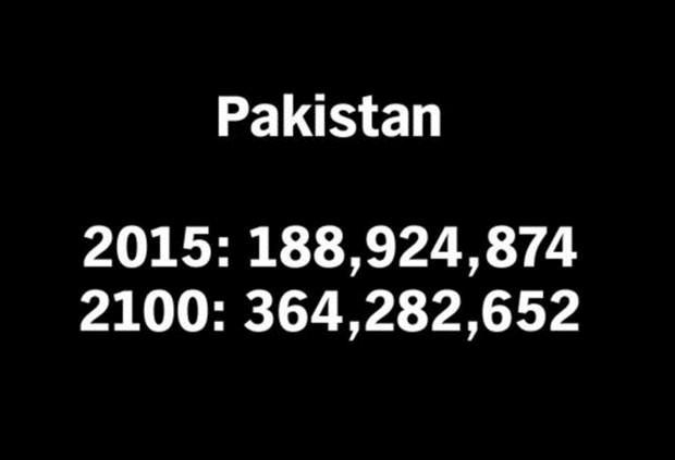 2100'de ülkelerin nüfusu kaç olacak?