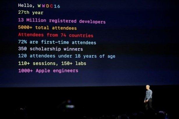 iOS 10 tanıtıldı!