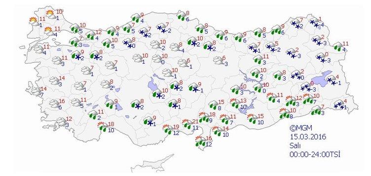 Yurtta 5 günlük  hava durumu (14.03.2016)