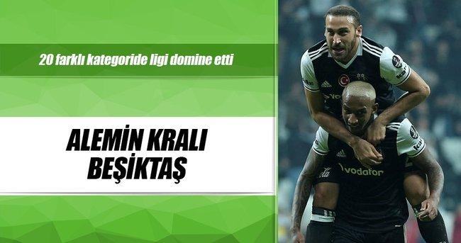 Alemin kralı Beşiktaş