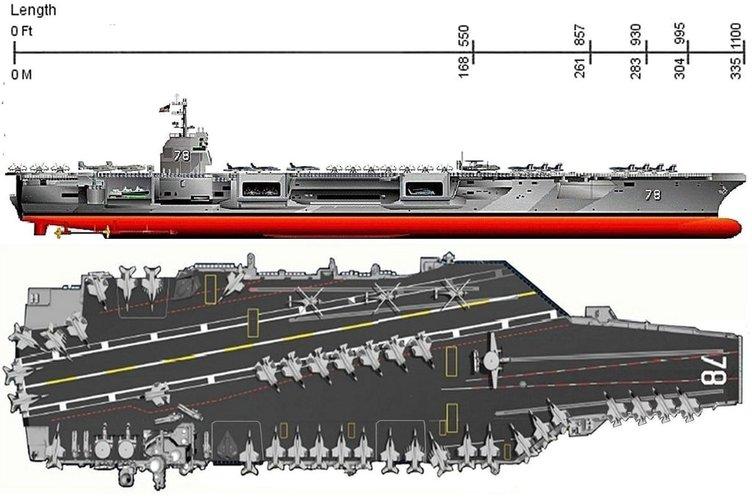 En pahalı savaş gemisi