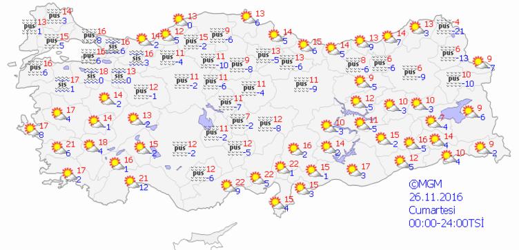 Yurtta 5 günlük hava durumu (26.11.2016)