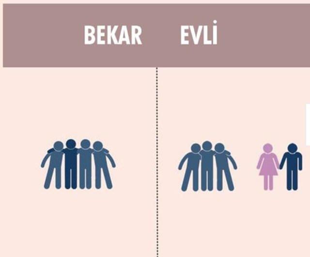 Türk insanı hakkında ilginç şeyler