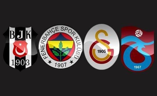 2013 Kulüpler Dünya Sıralaması