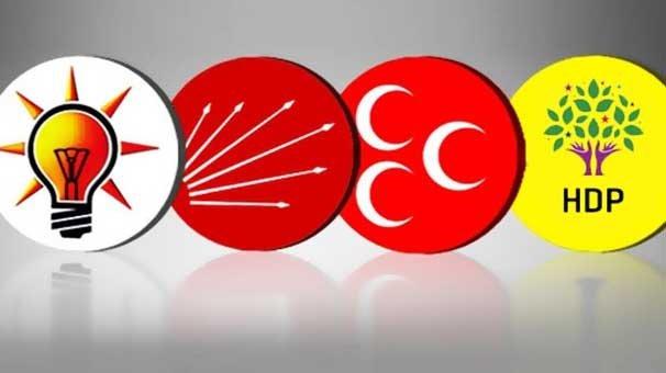 AK Parti yüzde 50'yi görür