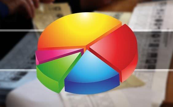 HDP pişmanlığı: İşte o anket!