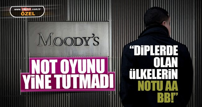 SPK Başkanı Ertaş: Yabancı yatırımcı Moody's'e itibar etmedi