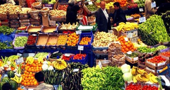 Ekim ayı enflasyon oranı açıklandı