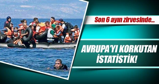 Avrupayı korkutan istatistik!