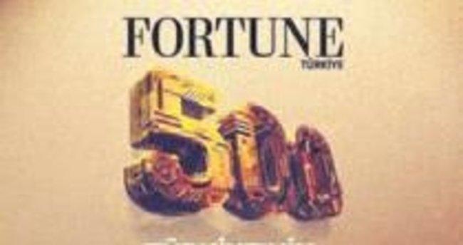 Avek Otomotiv Fortune 500'de 82 sıra yükseldi