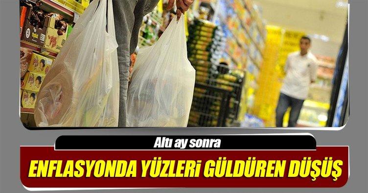 Enflasyon altı ay sonra ilk kez düştü