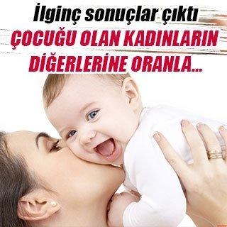 Çocuğu olan kadınların diğerlerine oranla…