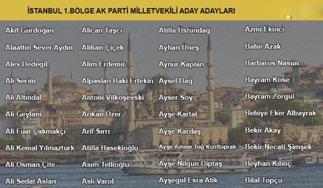 İşte Ak Parti'nin tüm aday adayları!