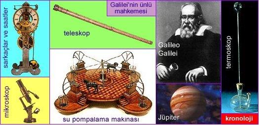 Galileo Galilei'nin hayatı ve buluşları