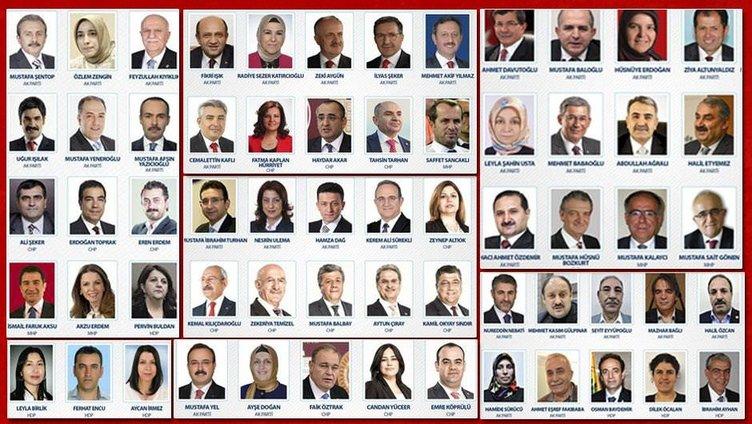 25. Dönem Milletvekilleri