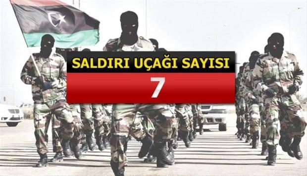 İslam Ordusu Koalisyonuna katılan ülkeler