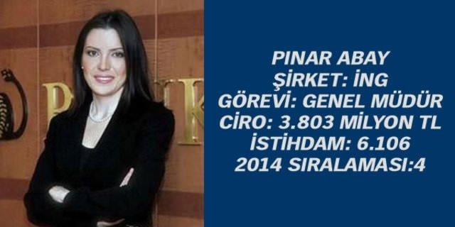 Türkiye'nin en güçlü 50 kadın CEO'su
