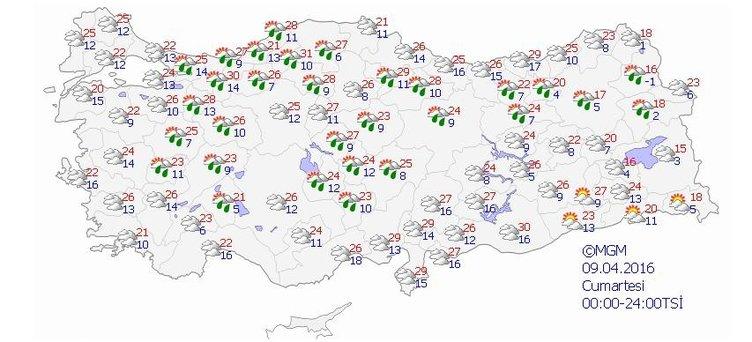 Yurtta 5 günlük  hava durumu (08.04.2016)