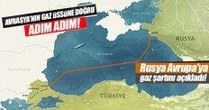 Rusya, Avrupa şartını açıkladı