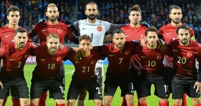 Türkiye-Kosova maçı ne zaman?