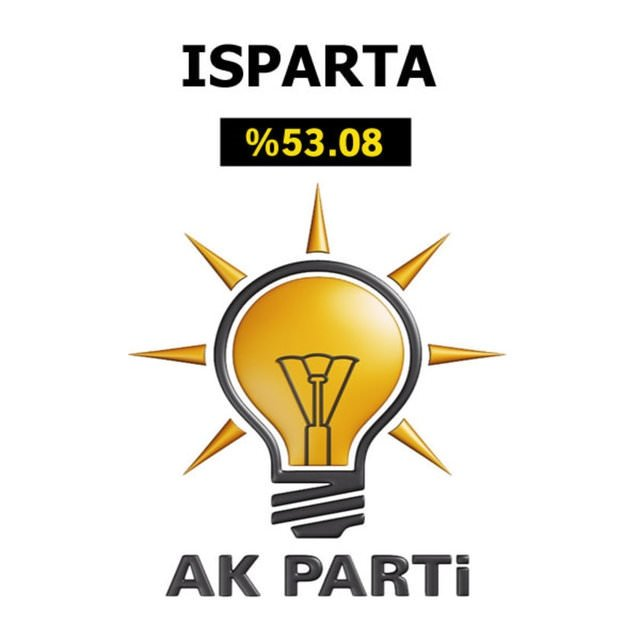 AK Parti'nin en çok oy aldığı iller