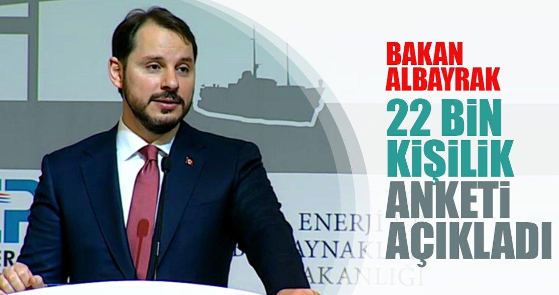 Bakan Berat Albayrak 22 bin kişilik anketi açıkladı