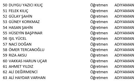Göreve iade edilen öğretmenlerin listesi