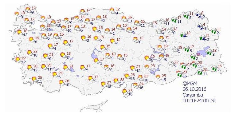 Yurtta 5 günlük hava durumu