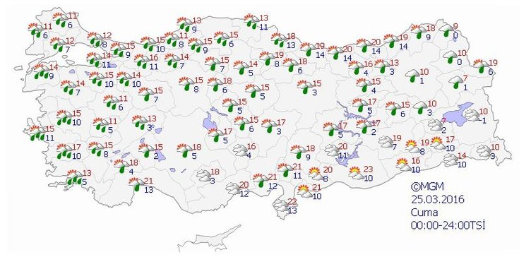 Yurtta 5 günlük hava durumu (23.03.2016)