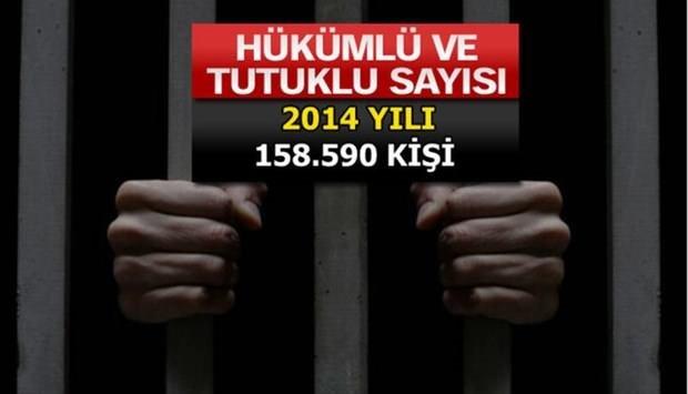 Türkiye'de en çok işlenen suçlar