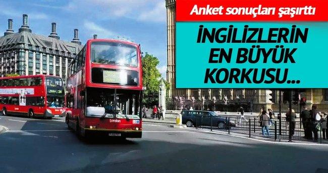 İngiliz halkının Türk paranoyası