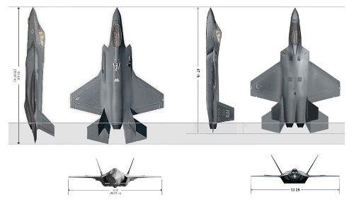 Milli savaş uçağı için en az bin proje