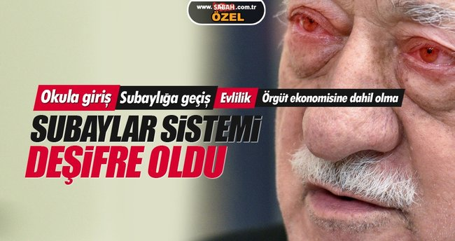 FETÖ'nün 'Subaylar' sistemi deşifre oldu!