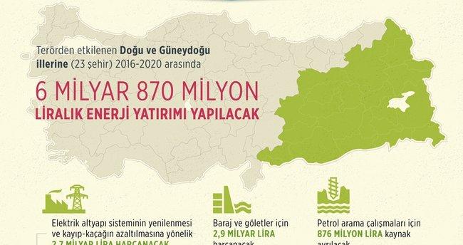 Doğu ve Güneydoğu'ya milyarlık enerji projesi