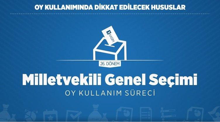 1 Kasım 2015 AK Parti'nin birinci olduğu iller