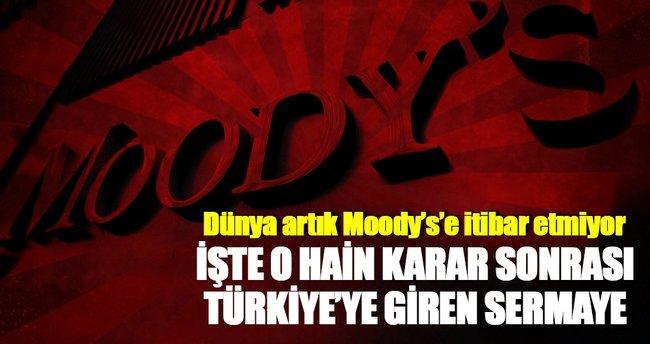 Dünya artık Moodys'e itibar etmiyor