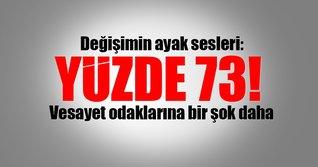 Varyans'ın son seçim anketinde Yeni anayasa desteği yüzde 73