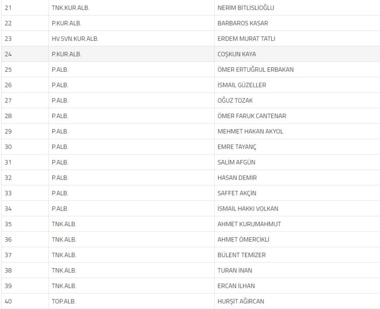 TSK'dan YAŞ açıklaması.İşte isim isim o liste