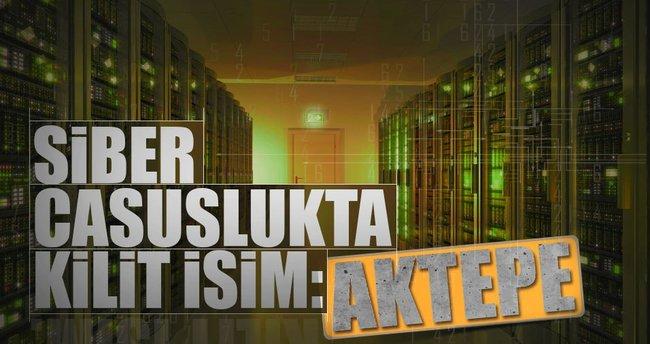 Siber casuslukta kilit isim: Basri Aktepe