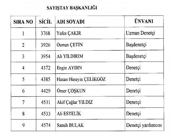 692 sayılı yeni KHK ile görevden ihraç edilenler