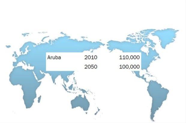 2050'de ülkelerin nüfusu kaç olacak?
