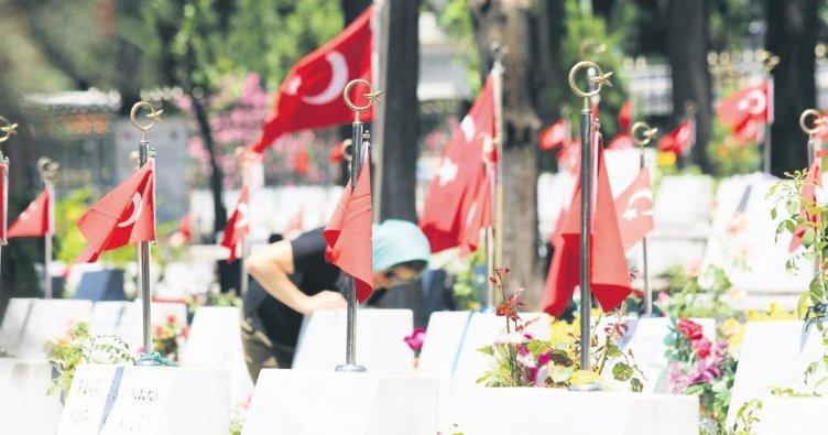 Terör mağdurlarına 212 milyon TL destek