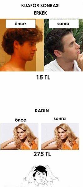 Kadınla-erkek arasındaki farklar
