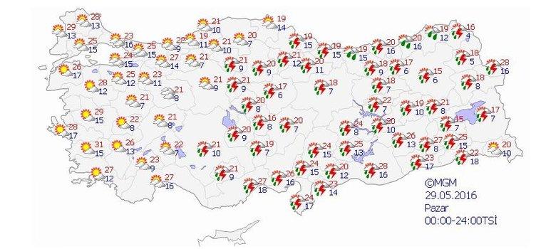Yurtta 5 günlük hava durumu (29.05.2016)