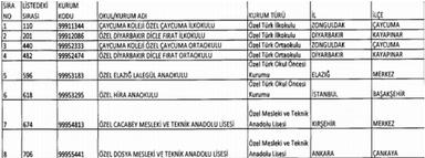 OHAL kapsamında kapatılan 53 okul yeniden açıldı